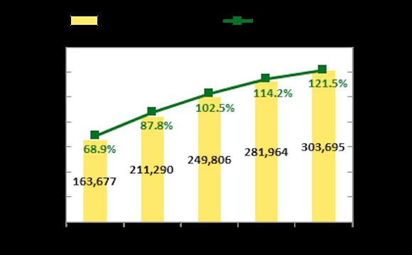 graph_mobile_1