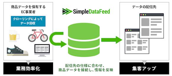 simpledatafeed_2