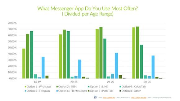 messengerapps_2